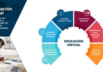 educa-virtual-scaled-360x250.jpg